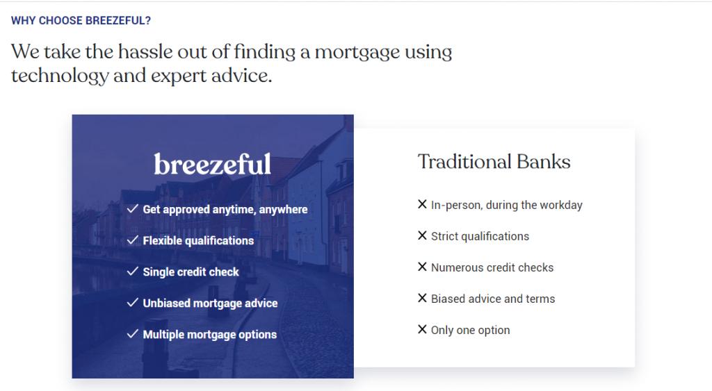 Breezeful, online mortgage broker